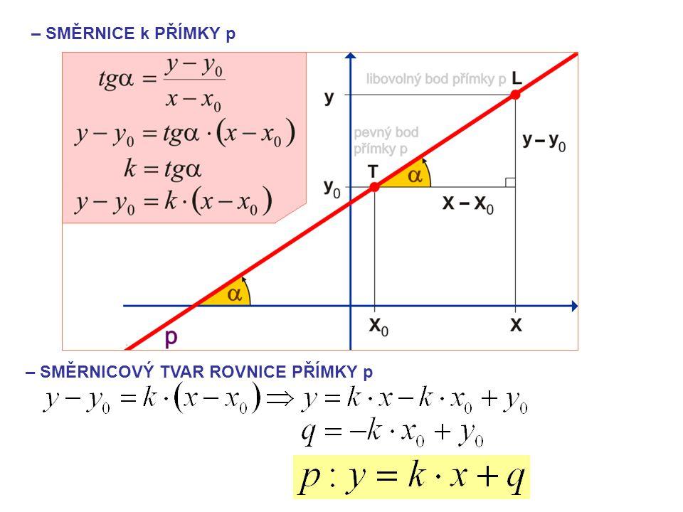  ÚLOHA Známe směrnici přímky p ( k = tg  ).Bodem T vedeme k přímce p kolmici n.