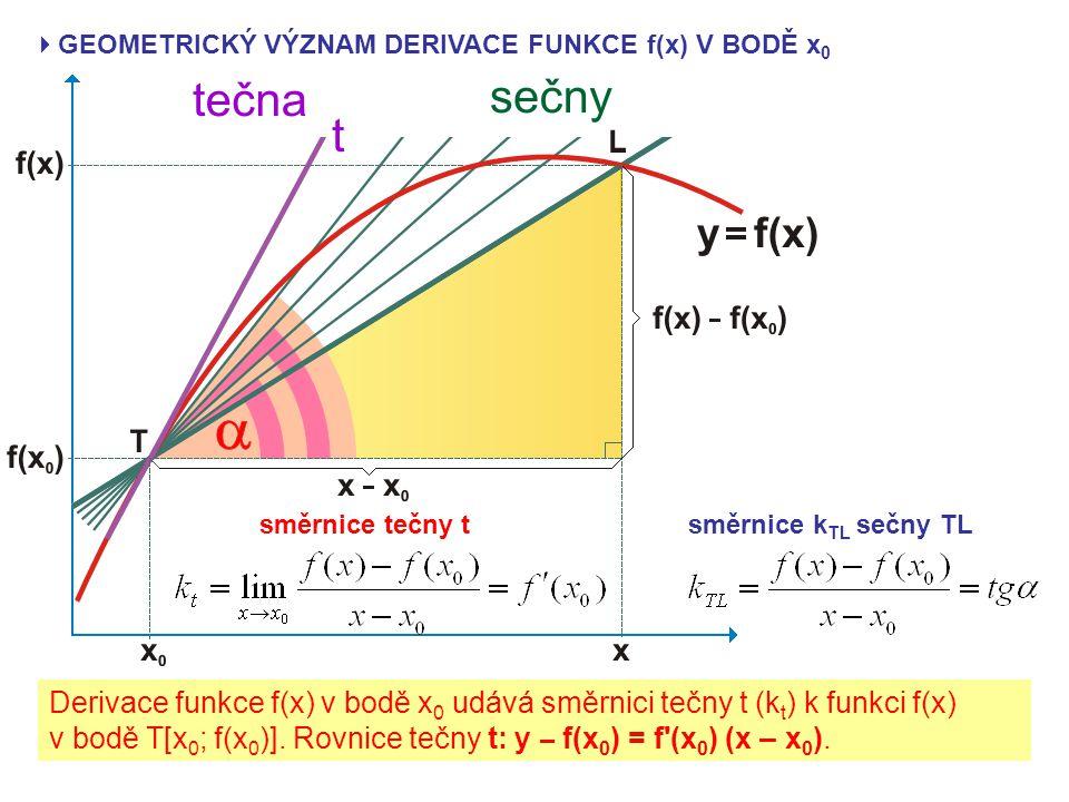  PŘÍKLAD 2 Napište rovnici tečny t a normály n (přímka kolmá k tečně t v bodě dotyku T) k funkci f(x) = x 2 v bodě T [1; 1].