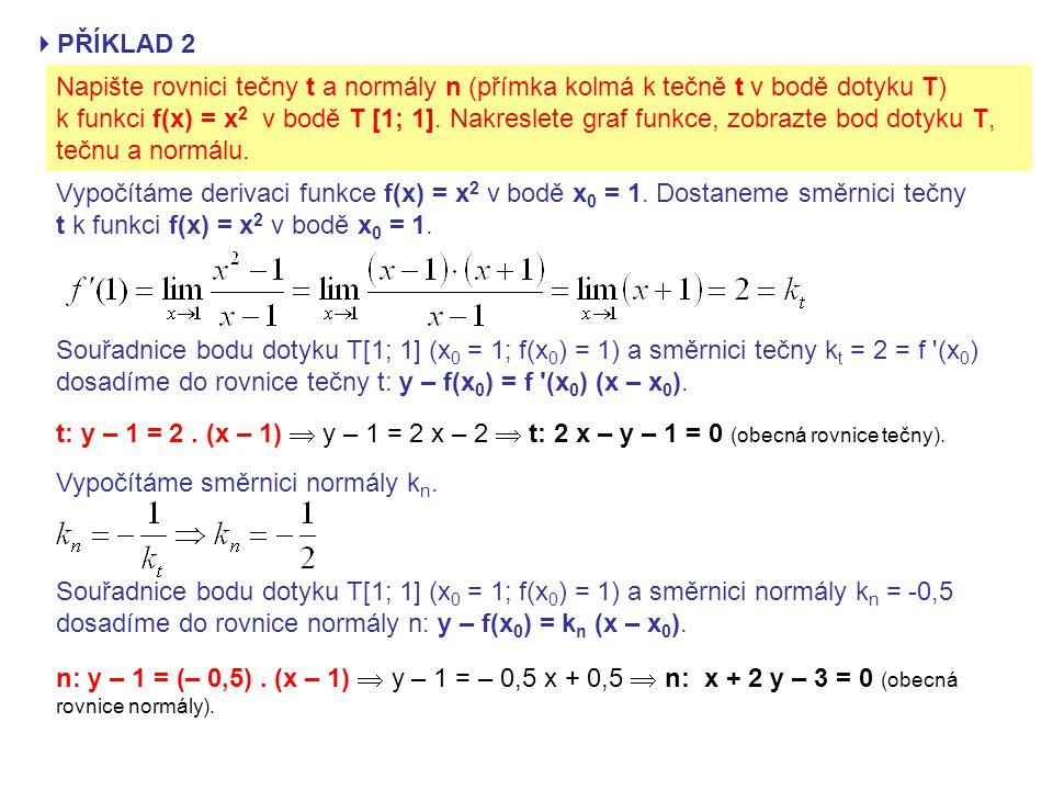  PŘÍKLAD 2 – graf funkce f(x) = x 2 s tečnou a normálou v bodě T[1; 1].
