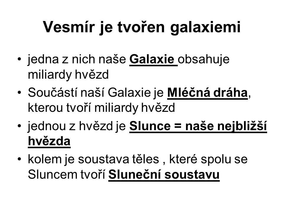 Sluneční soustava Sluneční soustava Slunceplanety Družice planet Komety Planetky = asteroidy Další Tělesa (meteority, trpasličí planeta,..)
