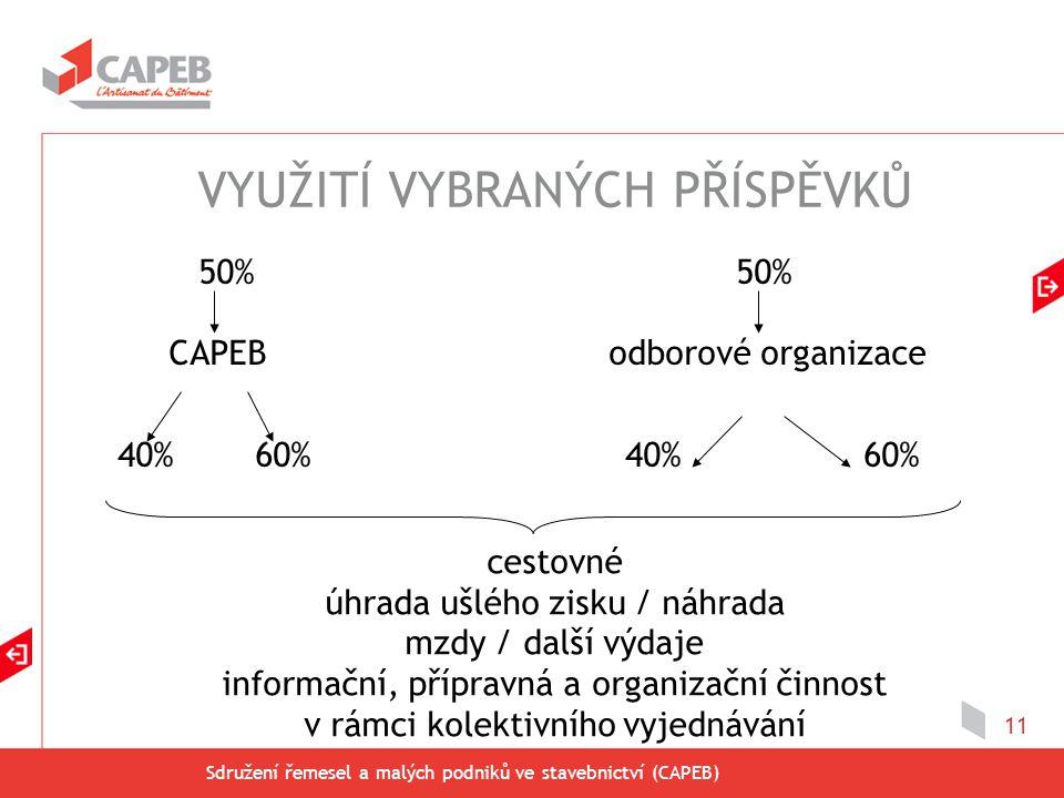 Sdružení řemesel a malých podniků ve stavebnictví (CAPEB) 11 cestovné úhrada ušlého zisku / náhrada mzdy / další výdaje informační, přípravná a organi