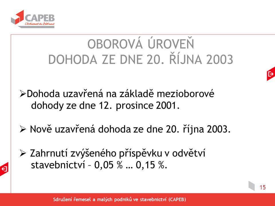 Sdružení řemesel a malých podniků ve stavebnictví (CAPEB) 15  Dohoda uzavřená na základě mezioborové dohody ze dne 12. prosince 2001.  Nově uzavřená