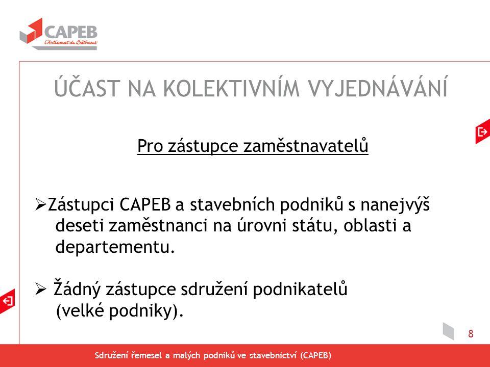 Sdružení řemesel a malých podniků ve stavebnictví (CAPEB) 8  Zástupci CAPEB a stavebních podniků s nanejvýš deseti zaměstnanci na úrovni státu, oblas