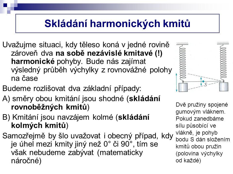 Uvažujme situaci, kdy těleso koná v jedné rovině zároveň dva na sobě nezávislé kmitavé (!) harmonické pohyby.