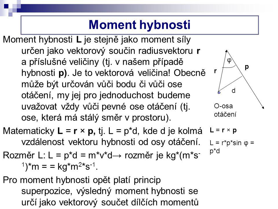 Moment hybnosti L je stejně jako moment síly určen jako vektorový součin radiusvektoru r a příslušné veličiny (tj.