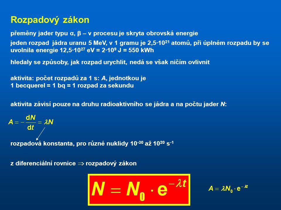 vlastnostαβγzpůsob zjištění náboj+2e-e0v magnetickém poli rychlost0,3 – 0,998 cchmot. spektroskopy schopnost ionizace / i. p. / cm vzduchu 10 5 60 - 1