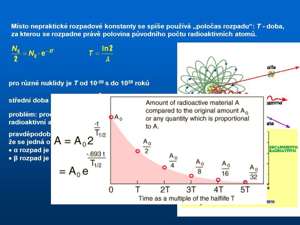 Rozpadový zákon přeměny jader typu α, β – v procesu je skryta obrovská energie jeden rozpad jádra uranu 5 MeV, v 1 gramu je 2,5·10 21 atomů, při úplné