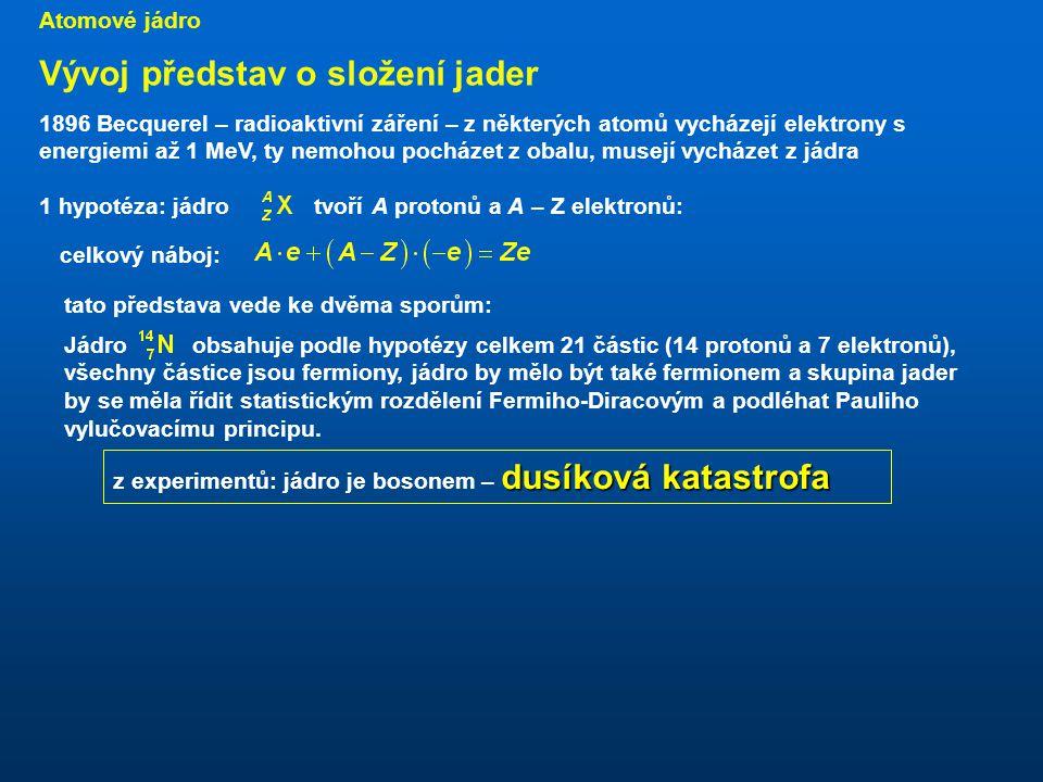 Fyzika atomového jádra Karel Rauner, Západočeská univerzita v Plzni