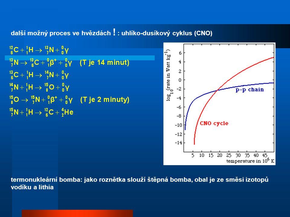 příklady jaderné syntézy: ve hvězdách: proton - protonový cyklus možná varianta