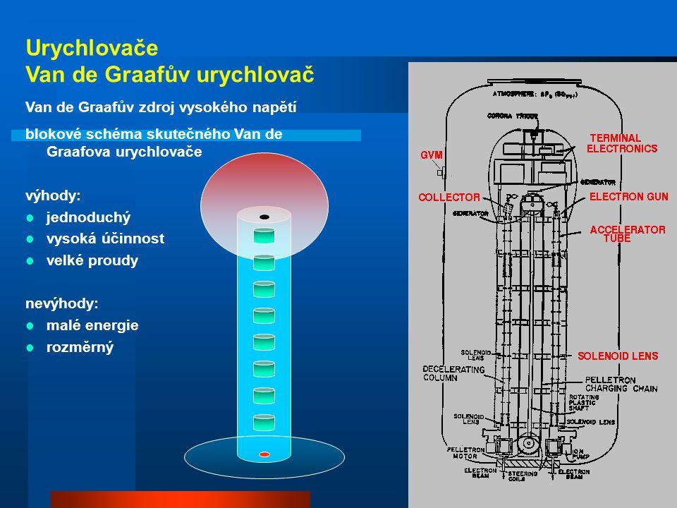 K udržení syntézy je nutné splnit tzv. Lawsonovo kritérium, které spojuje dosaženou teplotu při dané hustotě plasmy s energií reakce a časem, po který