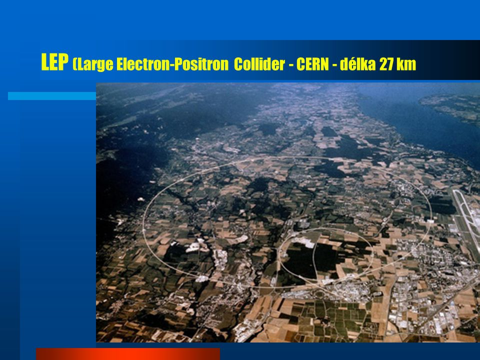 Kruhové urychlovače (synchrofázotron, synchrotron, bevatron, kosmotron) princip: Kdyby byl lineární urychlovač nekonečně dlouhý, elektrody by se již n