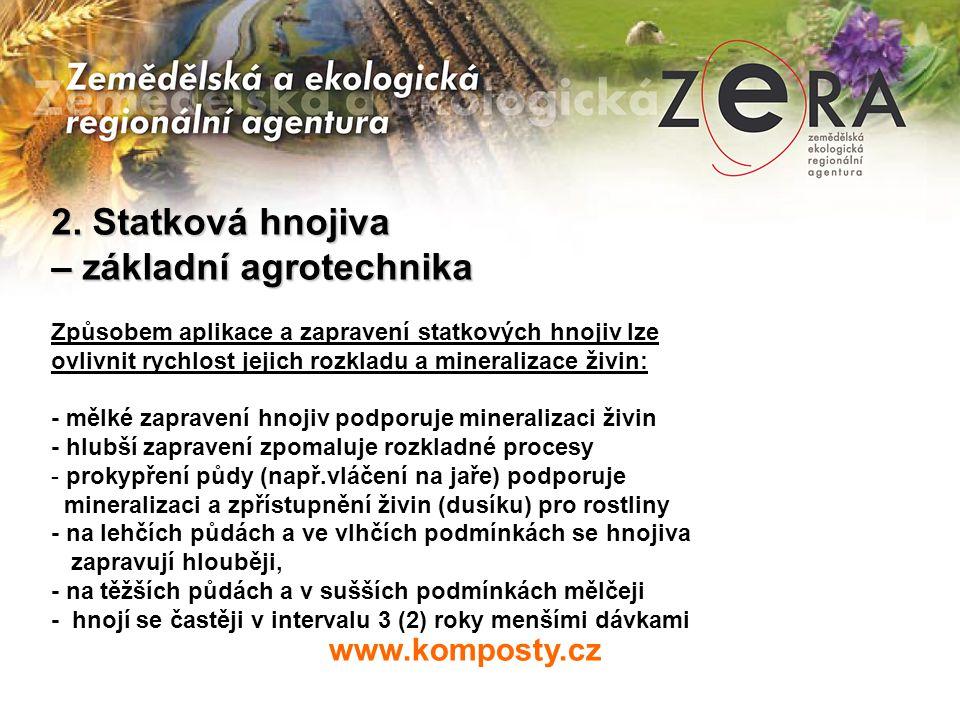 www.komposty.cz 2. Statková hnojiva – základní agrotechnika Způsobem aplikace a zapravení statkových hnojiv lze ovlivnit rychlost jejich rozkladu a mi