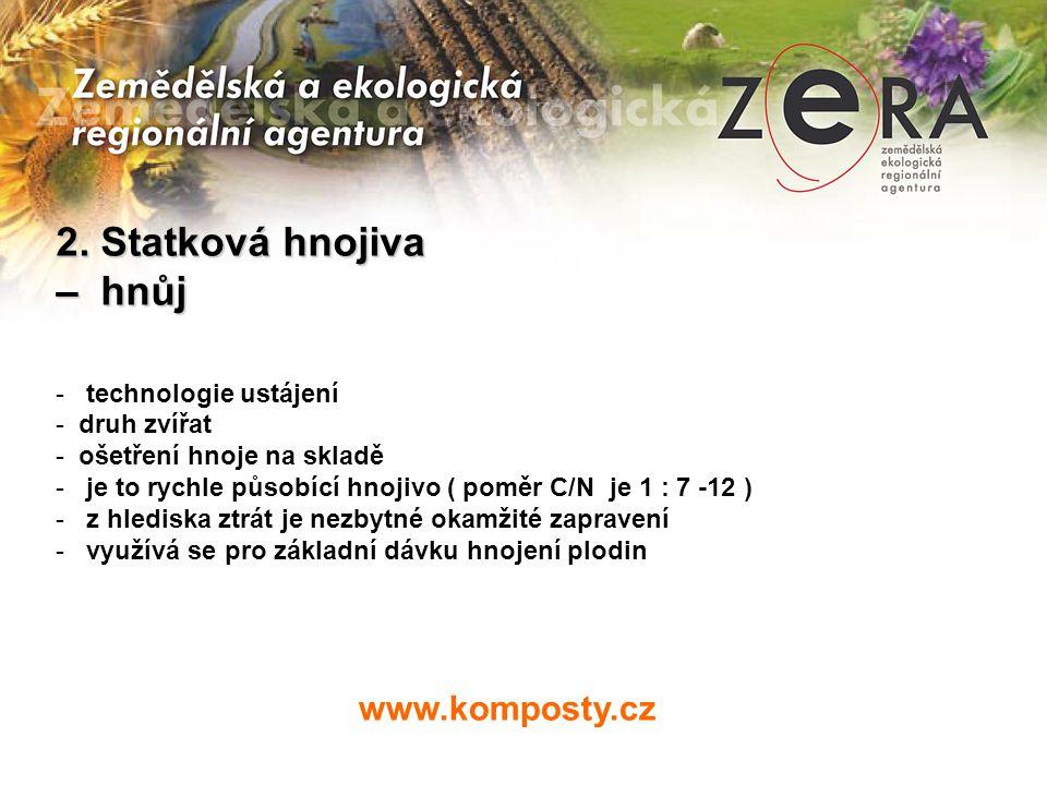 www.komposty.cz 2. Statková hnojiva – hnůj - technologie ustájení - druh zvířat - ošetření hnoje na skladě - je to rychle působící hnojivo ( poměr C/N