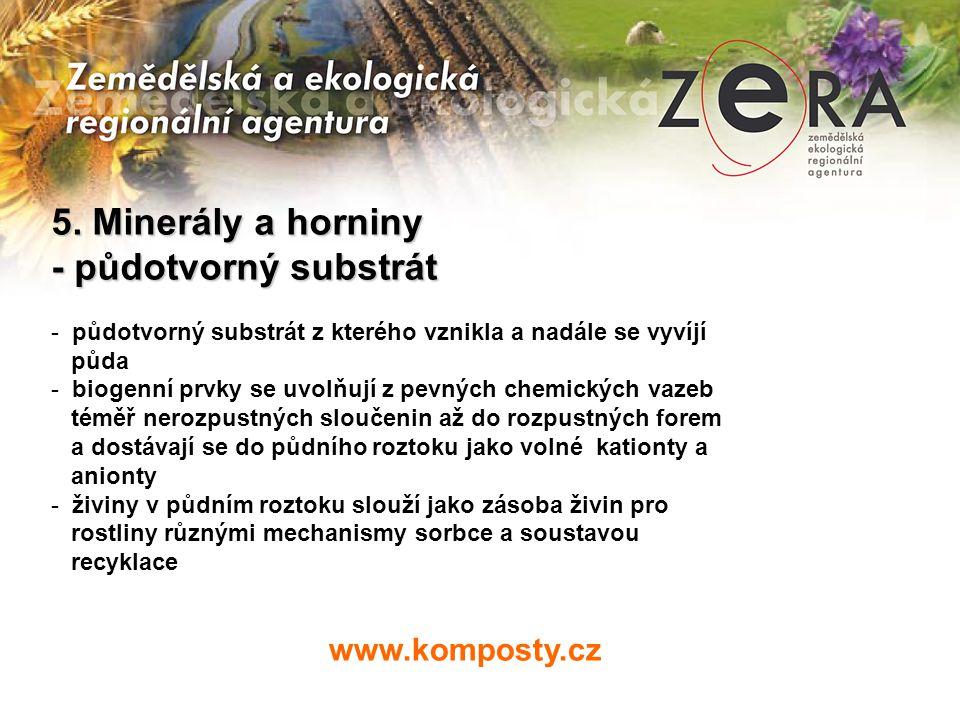 www.komposty.cz 5. Minerály a horniny - půdotvorný substrát - půdotvorný substrát z kterého vznikla a nadále se vyvíjí půda - biogenní prvky se uvolňu