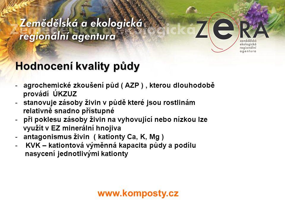 www.komposty.cz Hodnocení kvality půdy - agrochemické zkoušení půd ( AZP ), kterou dlouhodobě provádí ÚKZUZ - stanovuje zásoby živin v půdě které jsou
