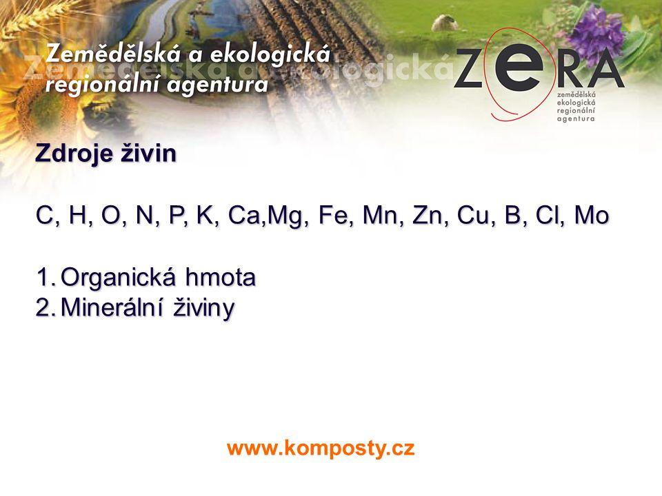 Zdroje živin C, H, O, N, P, K, Ca,Mg, Fe, Mn, Zn, Cu, B, Cl, Mo 1.Organická hmota 2.Minerální živiny www.komposty.cz