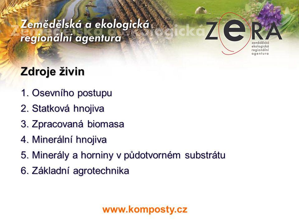 Zdroje živin 1.Osevního postupu 2.Statková hnojiva 3.Zpracovaná biomasa 4.Minerální hnojiva 5.Minerály a horniny v půdotvorném substrátu 6.Základní ag