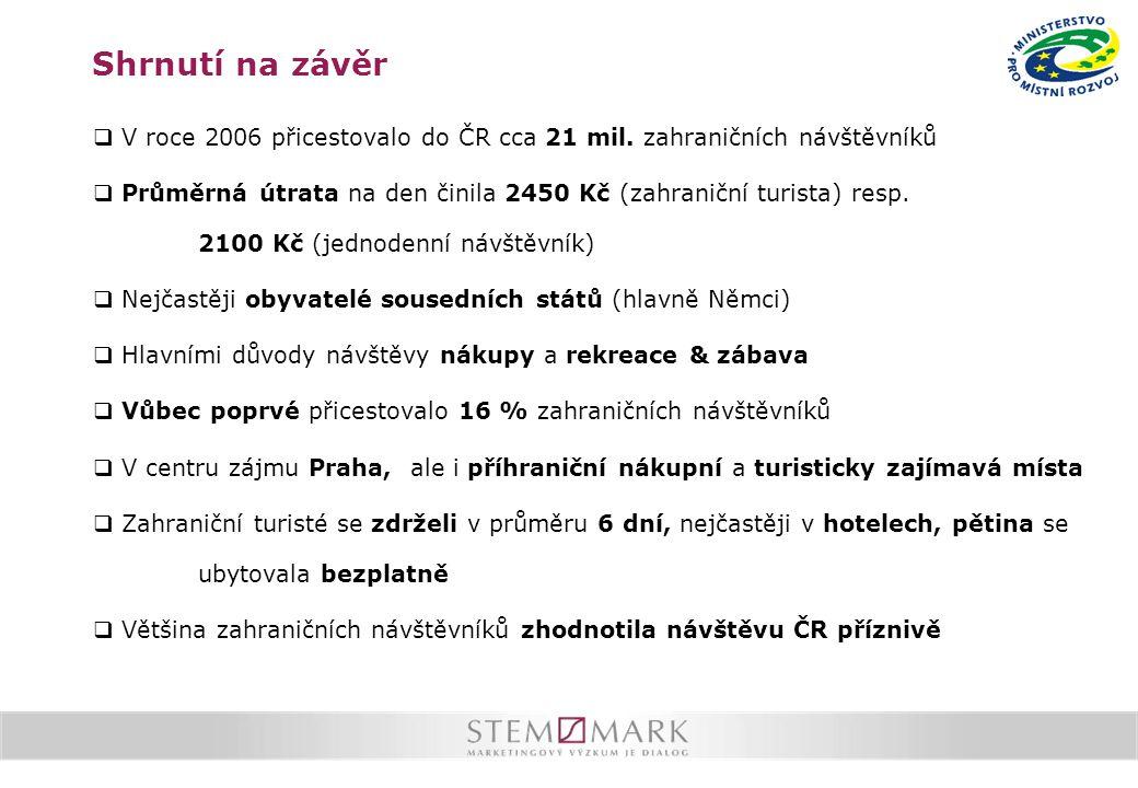 Shrnutí na závěr  V roce 2006 přicestovalo do ČR cca 21 mil.