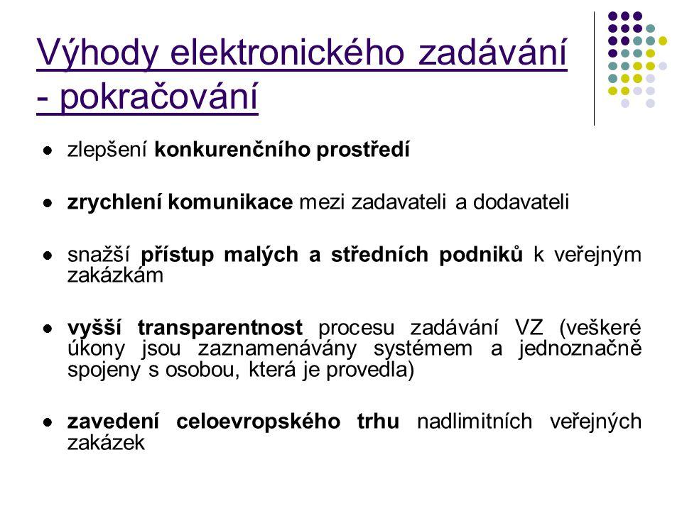Právní rámec Směrnice Evropského parlamentu a Rady č.