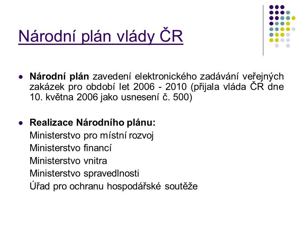 Národní plán vlády ČR Národní plán zavedení elektronického zadávání veřejných zakázek pro období let 2006 - 2010 (přijala vláda ČR dne 10. května 2006
