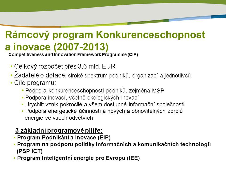 Rámcový program Konkurenceschopnost a inovace (2007-2013) Competitiveness and Innovation Framework Programme (CIP) Celkový rozpočet přes 3,6 mld.
