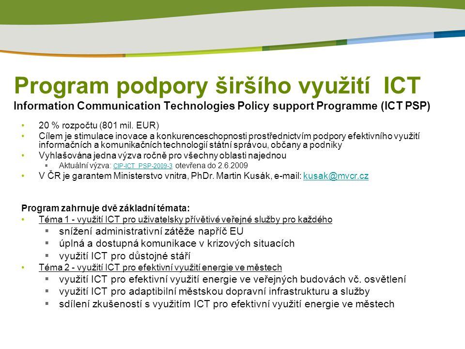Program podpory širšího využití ICT Information Communication Technologies Policy support Programme (ICT PSP) 20 % rozpočtu (801 mil.