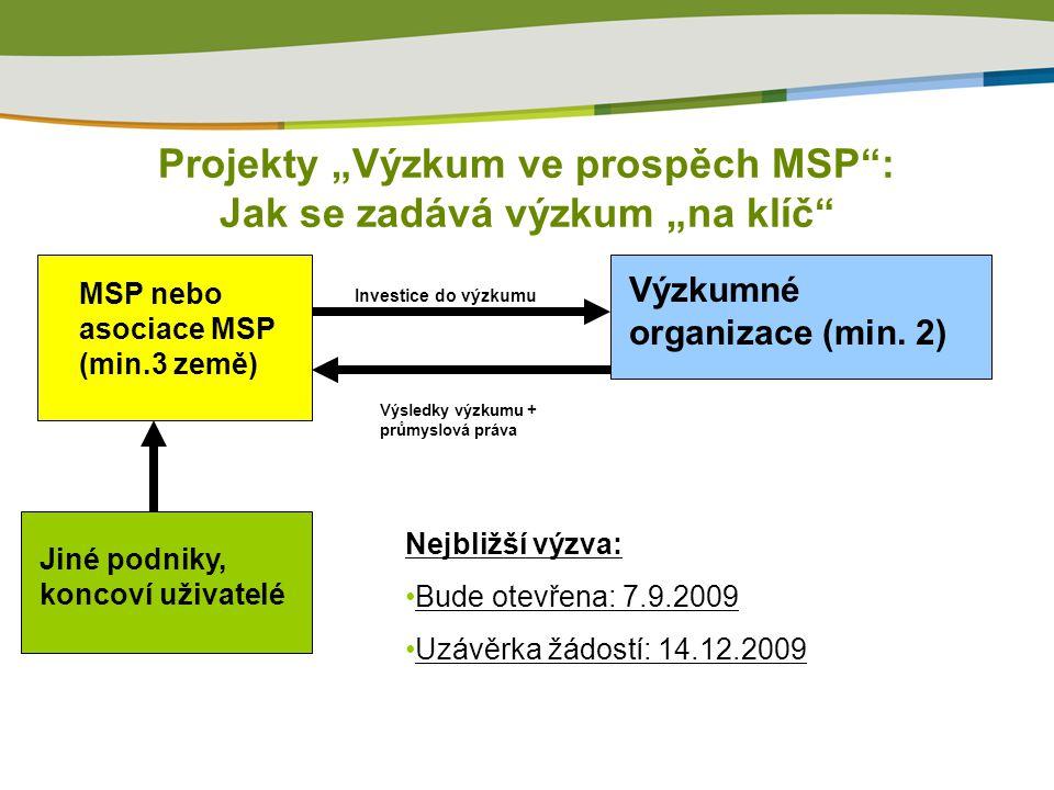 """Projekty """"Výzkum ve prospěch MSP : Jak se zadává výzkum """"na klíč MSP nebo asociace MSP (min.3 země) Jiné podniky, koncoví uživatelé Výzkumné organizace (min."""