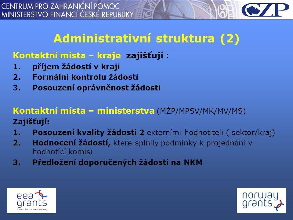 Administrativní struktura (2) Kontaktní místa – kraje zajišťují : 1.příjem žádostí v kraji 2.Formální kontrolu žádostí 3.Posouzení oprávněnost žádosti Kontaktní místa – ministerstva (MŽP/MPSV/MK/MV/MS) Zajišťují: 1.Posouzení kvality žádosti 2 externími hodnotiteli ( sektor/kraj) 2.Hodnocení žádostí, které splnily podmínky k projednání v hodnotící komisi 3.Předložení doporučených žádostí na NKM