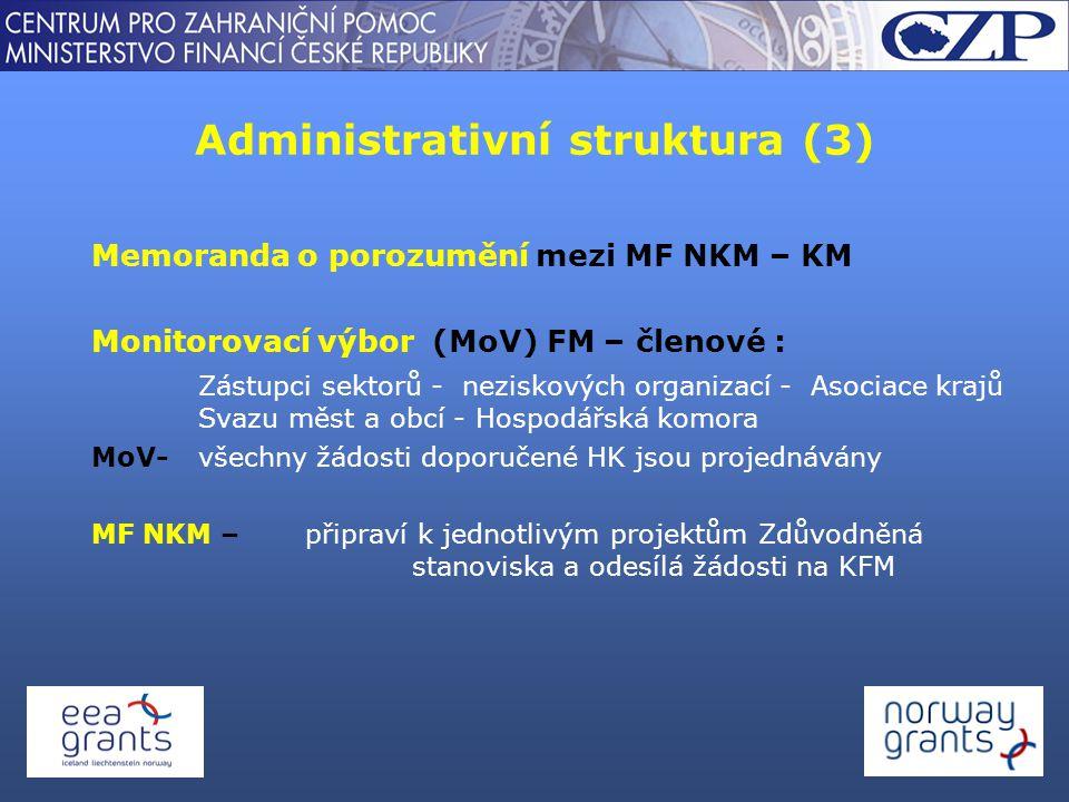 Administrativní struktura (3) Memoranda o porozumění mezi MF NKM – KM Monitorovací výbor (MoV) FM – členové : Zástupci sektorů - neziskových organizací - Asociace krajů Svazu měst a obcí - Hospodářská komora MoV- všechny žádosti doporučené HK jsou projednávány MF NKM – připraví k jednotlivým projektům Zdůvodněná stanoviska a odesílá žádosti na KFM
