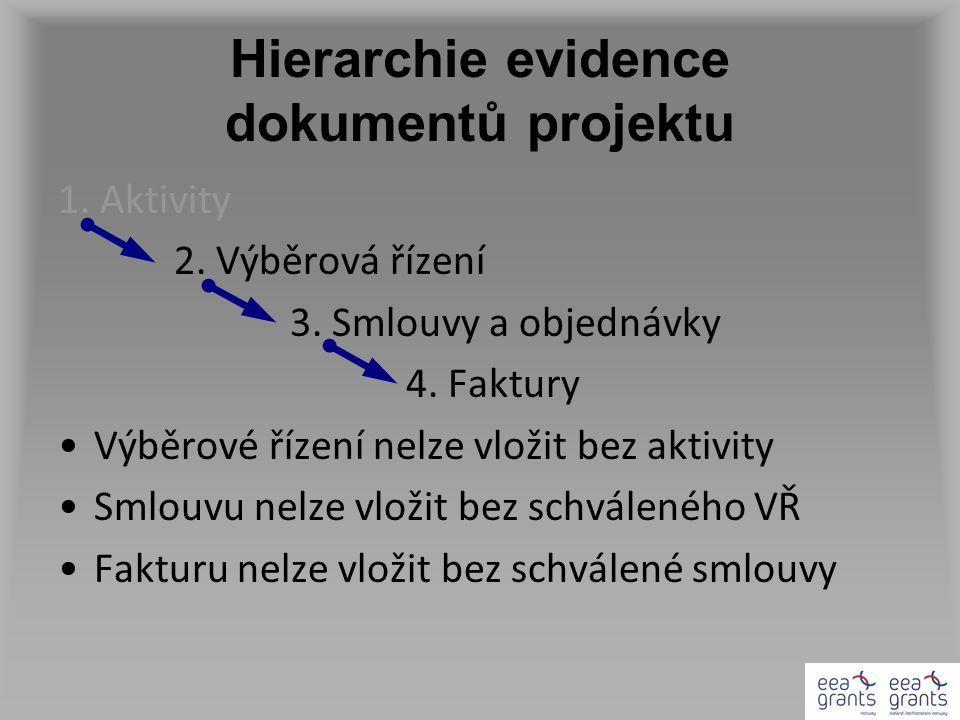 Hierarchie evidence dokumentů projektu 1. Aktivity 2. Výběrová řízení 3. Smlouvy a objednávky 4. Faktury Výběrové řízení nelze vložit bez aktivity Sml