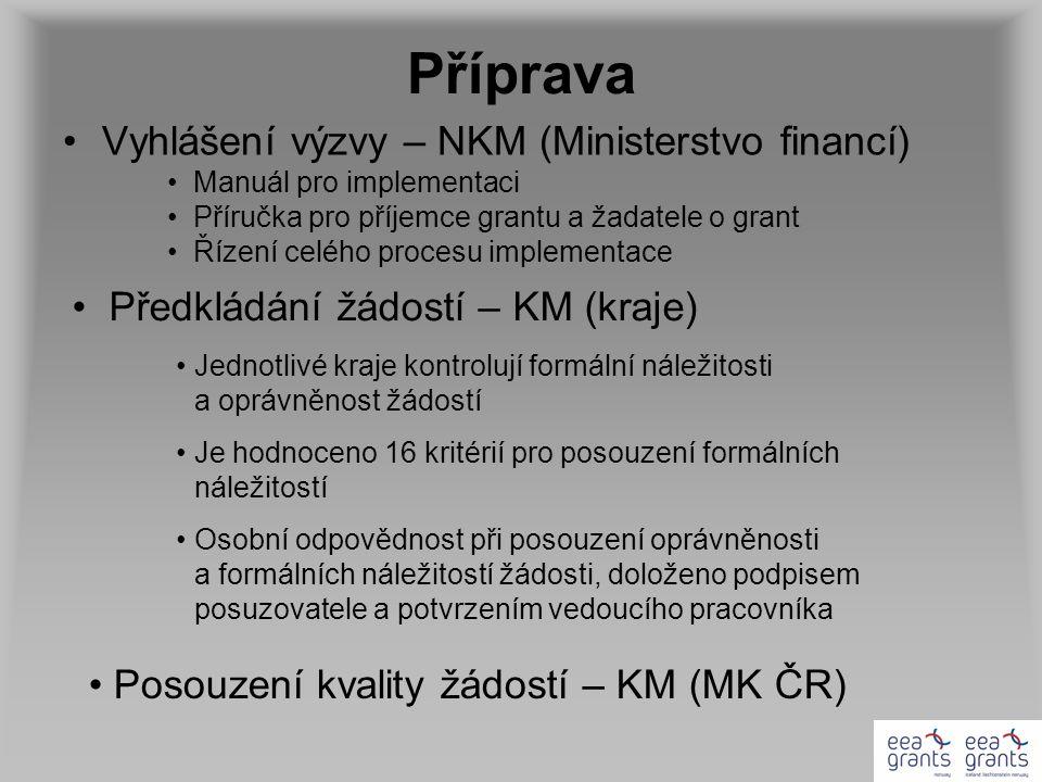 Příprava Vyhlášení výzvy – NKM (Ministerstvo financí) Manuál pro implementaci Příručka pro příjemce grantu a žadatele o grant Řízení celého procesu implementace Předkládání žádostí – KM (kraje) Jednotlivé kraje kontrolují formální náležitosti a oprávněnost žádostí Je hodnoceno 16 kritérií pro posouzení formálních náležitostí Osobní odpovědnost při posouzení oprávněnosti a formálních náležitostí žádosti, doloženo podpisem posuzovatele a potvrzením vedoucího pracovníka Posouzení kvality žádostí – KM (MK ČR)