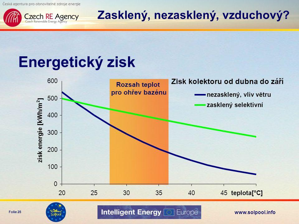 www.solpool.info Folie 29 Energetický zisk 0 20 40 60 80 100 120 140 123456789101112 zisk kolektoru [kWh/m 2 ] nezasklený, vliv větru zasklený selektivní Roční zisk kolektoru měsíc Zasklený, nezasklený, vzduchový?
