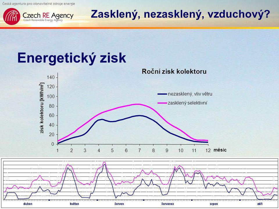 www.solpool.info Folie 29 Energetický zisk 0 20 40 60 80 100 120 140 123456789101112 zisk kolektoru [kWh/m 2 ] nezasklený, vliv větru zasklený selekti