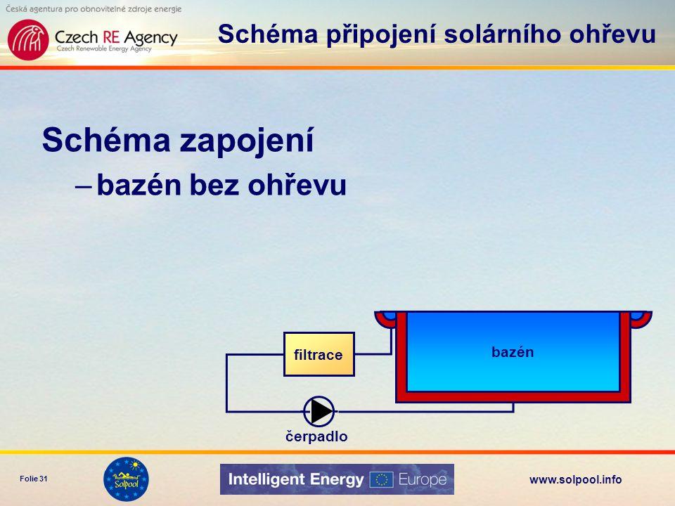 www.solpool.info Folie 31 Schéma zapojení –bazén bez ohřevu bazén filtrace čerpadlo Schéma připojení solárního ohřevu