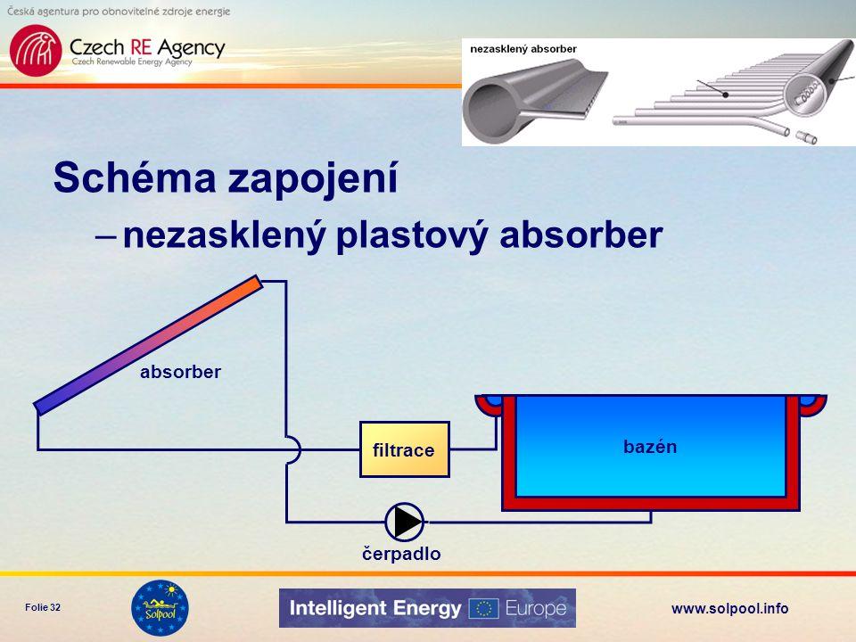 www.solpool.info Folie 32 Schéma zapojení –nezasklený plastový absorber bazén filtrace čerpadlo absorber
