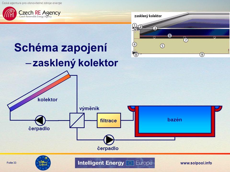 www.solpool.info Folie 33 Schéma zapojení –zasklený kolektor bazén filtrace čerpadlo kolektor výměník
