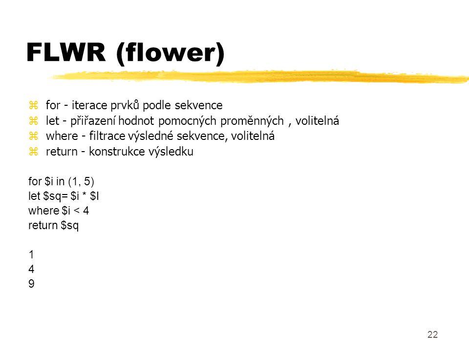 23 FLWR - dokumenty 4456 Smith obraz 5000 4-1-2004 ……… ……… 4456 Rice 6000 5-1-2004 ……… ………