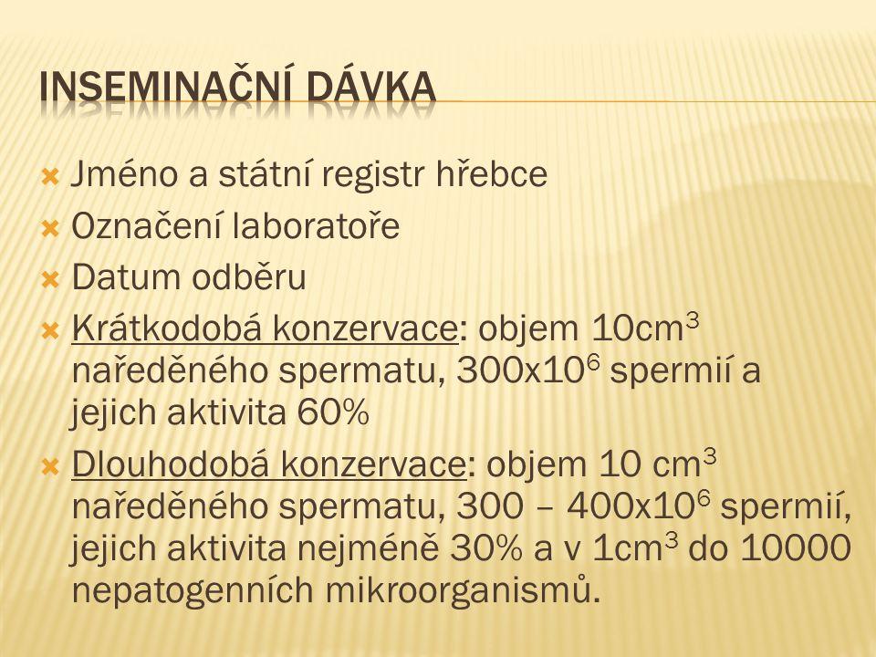  Jméno a státní registr hřebce  Označení laboratoře  Datum odběru  Krátkodobá konzervace: objem 10cm 3 naředěného spermatu, 300x10 6 spermií a jej