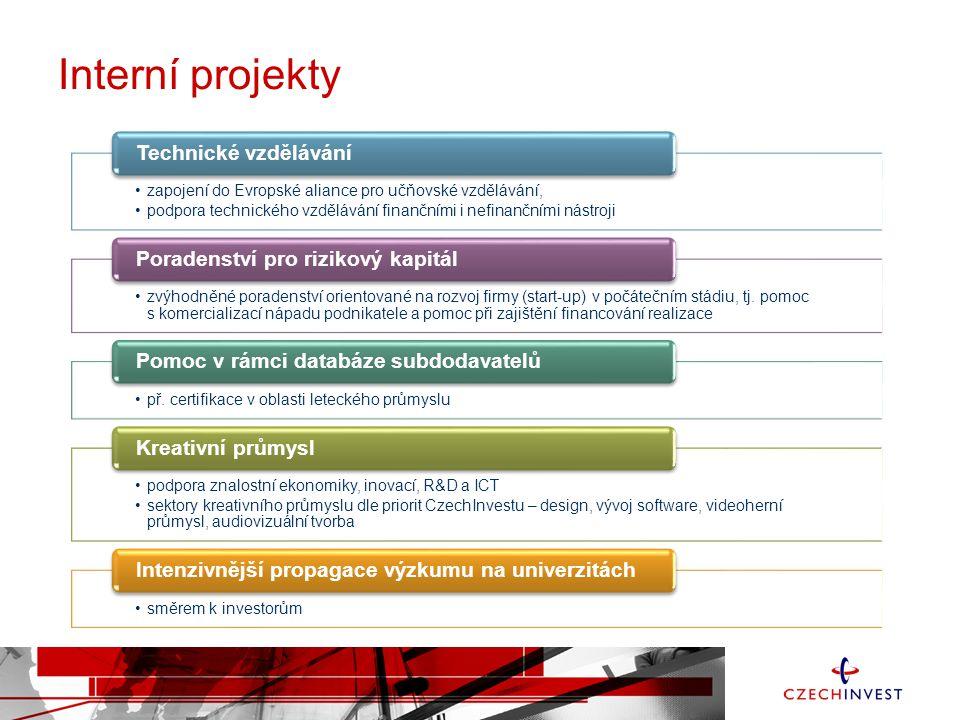 Interní projekty zapojení do Evropské aliance pro učňovské vzdělávání, podpora technického vzdělávání finančními i nefinančními nástroji Technické vzd