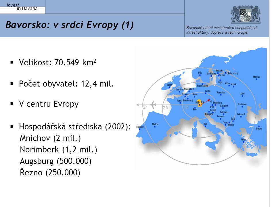 Invest in Bavaria Bavorské státní ministerstvo hospodářství, infrastruktury, dopravy a technologie Bavorsko: v srdci Evropy (1)  Velikost: 70.549 km 2  Počet obyvatel: 12,4 mil.