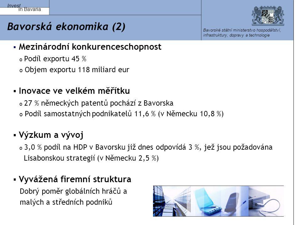 Invest in Bavaria Bavorské státní ministerstvo hospodářství, infrastruktury, dopravy a technologie Bavorská ekonomika (2)  Mezinárodní konkurenceschopnost o Podíl exportu 45 % o Objem exportu 118 miliard eur  Inovace ve velkém měřítku o 27 % německých patentů pochází z Bavorska o Podíl samostatných podnikatelů 11,6 % (v Německu 10,8 %)  Výzkum a vývoj o 3,0 % podíl na HDP v Bavorsku již dnes odpovídá 3 %, jež jsou požadována Lisabonskou strategií (v Německu 2,5 %)  Vyvážená firemní struktura Dobrý poměr globálních hráčů a malých a středních podniků