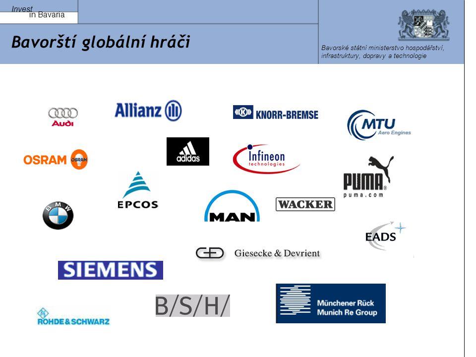 Invest in Bavaria Bavorské státní ministerstvo hospodářství, infrastruktury, dopravy a technologie Bavorští globální hráči