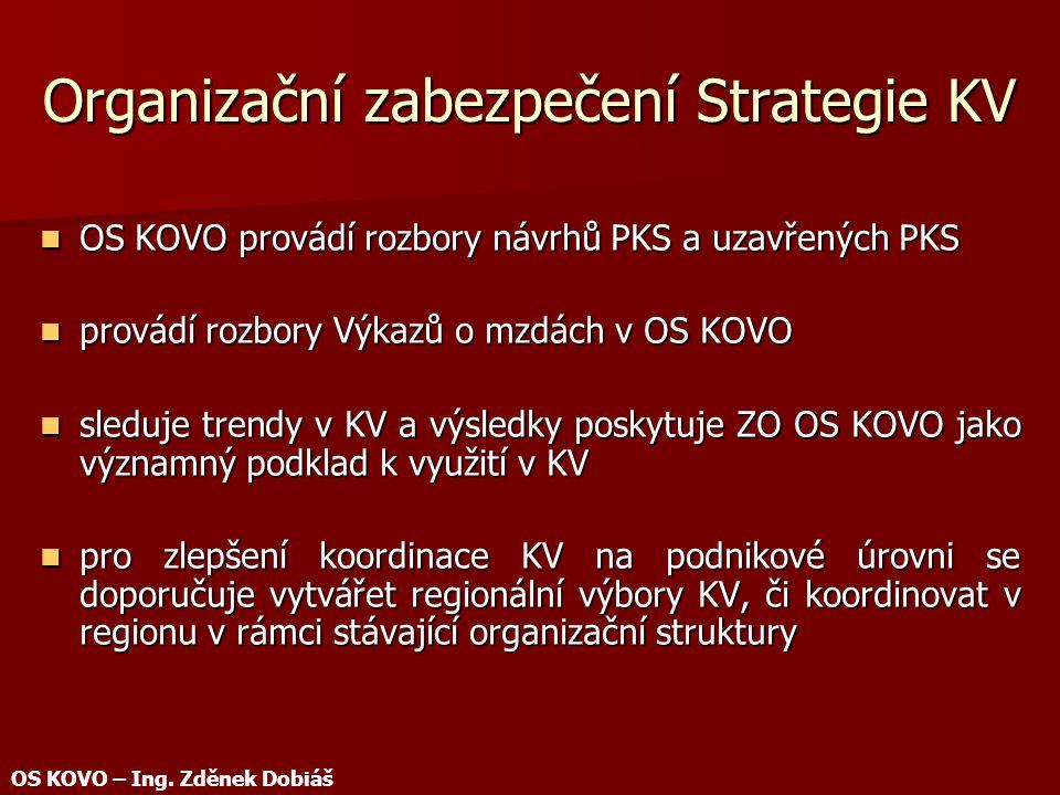 Organizační zabezpečení Strategie KV OS KOVO provádí rozbory návrhů PKS a uzavřených PKS OS KOVO provádí rozbory návrhů PKS a uzavřených PKS provádí rozbory Výkazů o mzdách v OS KOVO provádí rozbory Výkazů o mzdách v OS KOVO sleduje trendy v KV a výsledky poskytuje ZO OS KOVO jako významný podklad k využití v KV sleduje trendy v KV a výsledky poskytuje ZO OS KOVO jako významný podklad k využití v KV pro zlepšení koordinace KV na podnikové úrovni se doporučuje vytvářet regionální výbory KV, či koordinovat v regionu v rámci stávající organizační struktury pro zlepšení koordinace KV na podnikové úrovni se doporučuje vytvářet regionální výbory KV, či koordinovat v regionu v rámci stávající organizační struktury OS KOVO – Ing.