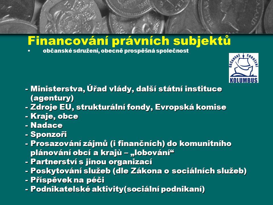 """- Ministerstva, Úřad vlády, další státní instituce (agentury) - Zdroje EU, strukturální fondy, Evropská komise - Kraje, obce - Nadace - Sponzoři - Prosazování zájmů (i finančních) do komunitního plánování obcí a krajù – """"lobování - Partnerství s jinou organizací - Poskytování služeb (dle Zákona o sociálních služeb) - Příspěvek na péči - Podnikatelské aktivity(sociální podnikaní) Financování právních subjektů občanské sdružení, obecně prospěšná společnost"""
