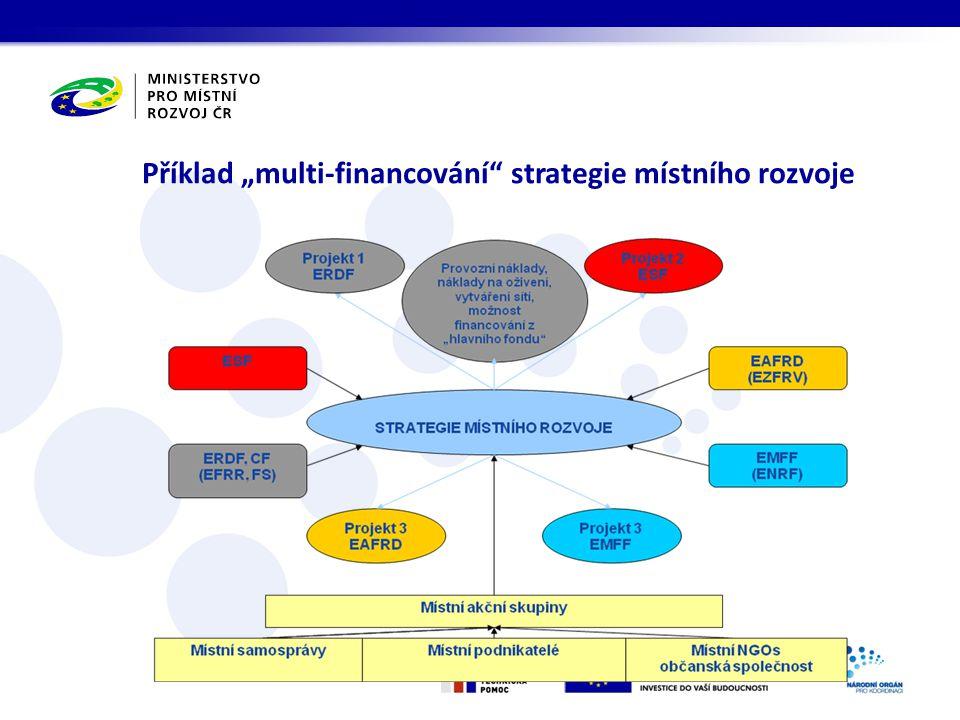 Vláda ČR projednala materiál dne 31.srpna Vzala jej na vědomí svým usnesením č.