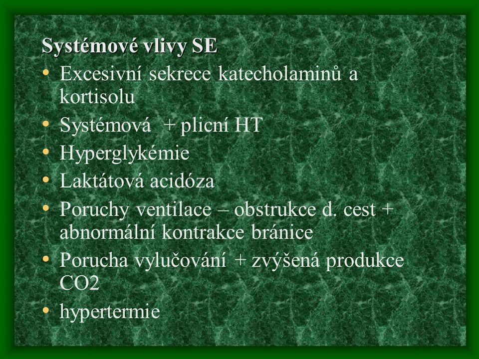 Systémové vlivy SE Excesivní sekrece katecholaminů a kortisolu Systémová + plicní HT Hyperglykémie Laktátová acidóza Poruchy ventilace – obstrukce d.