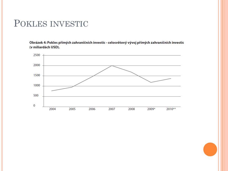 P OKLES INVESTIC