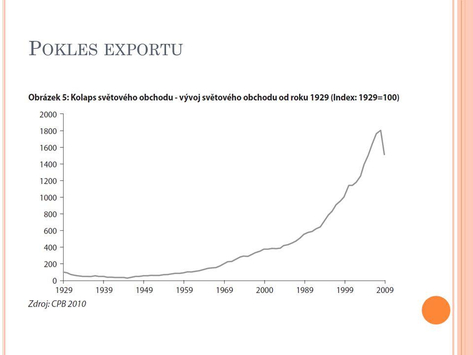 P OKLES EXPORTU