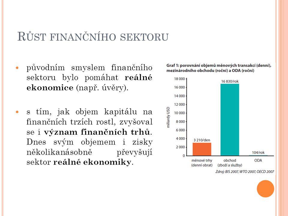 R ŮST FINANČNÍHO SEKTORU původním smyslem finančního sektoru bylo pomáhat reálné ekonomice (např.