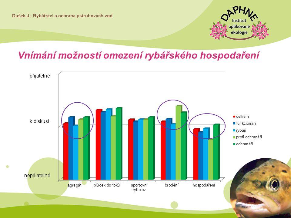 Dušek J.: Rybářství a ochrana pstruhových vod Vnímání možností omezení rybářského hospodaření přijatelné k diskusi nepřijatelné
